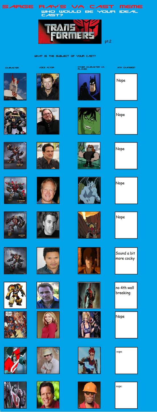 Pt 2 of Transformers Dream Voice Cast by morgrag