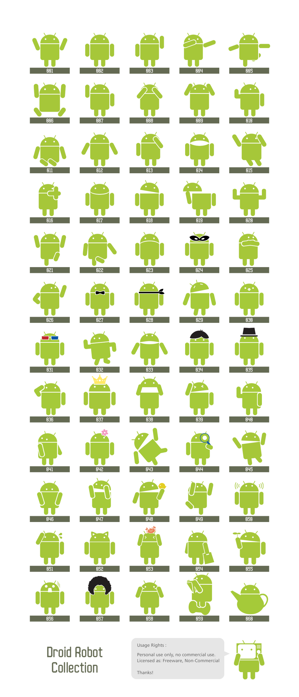 Droidrobot Collection