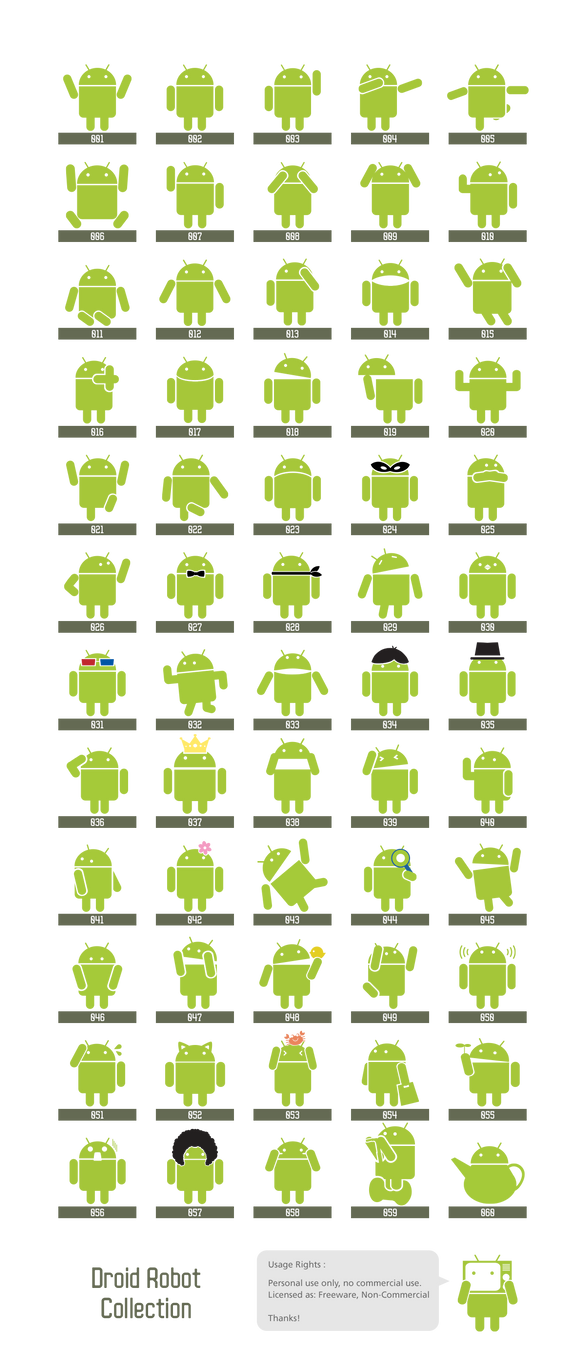 Droidrobot Collection by mikan120