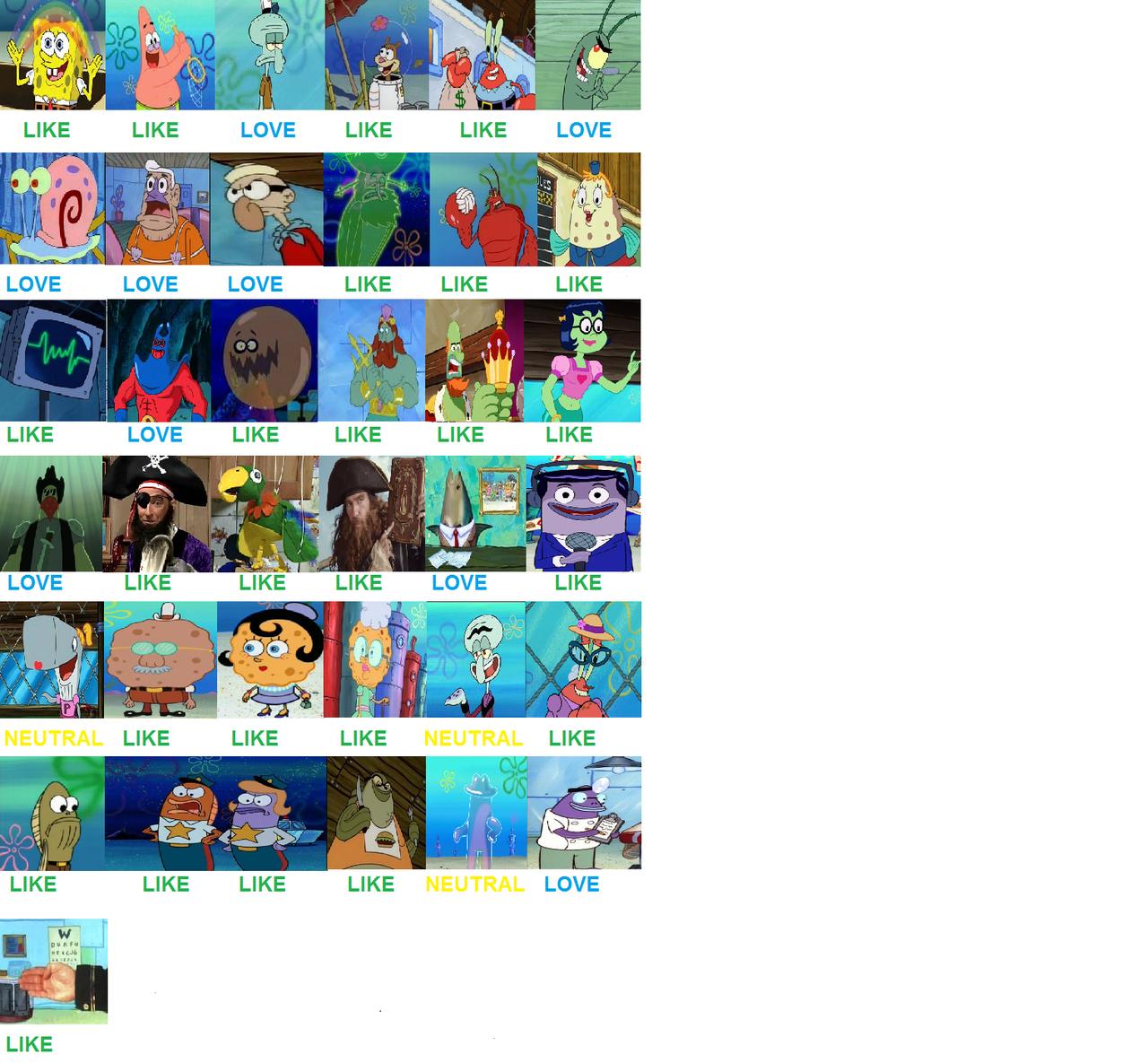 spongebob character scorecard by thegreatserver on deviantart
