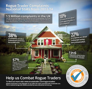 Trust a Trader - Rogue Trader Campaign Infographic