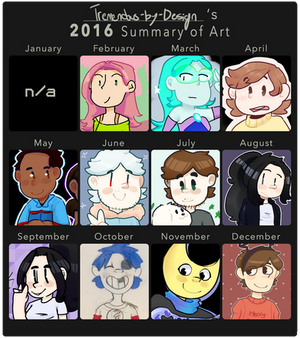 my 2016 Summary of Art!
