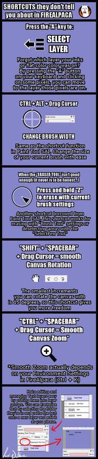 Secret FireAlpaca Shortcuts