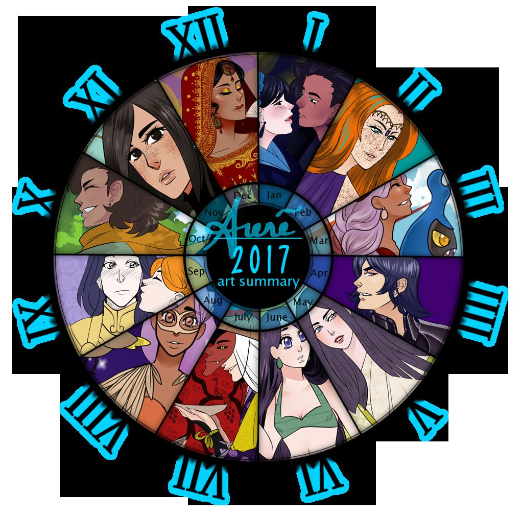 Summary of Art - 2017 by Arerethousa