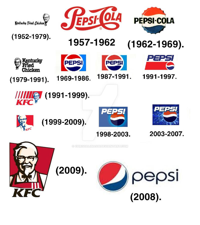 kfc logo before and after by chrissalinas35 on deviantart