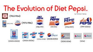 The Evolution of Diet Pepsi