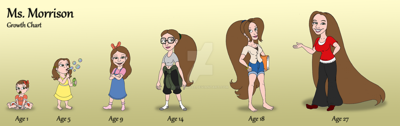 Ms morrison growth chart by yeldarb86 on deviantart ms morrison growth chart by yeldarb86 nvjuhfo Images