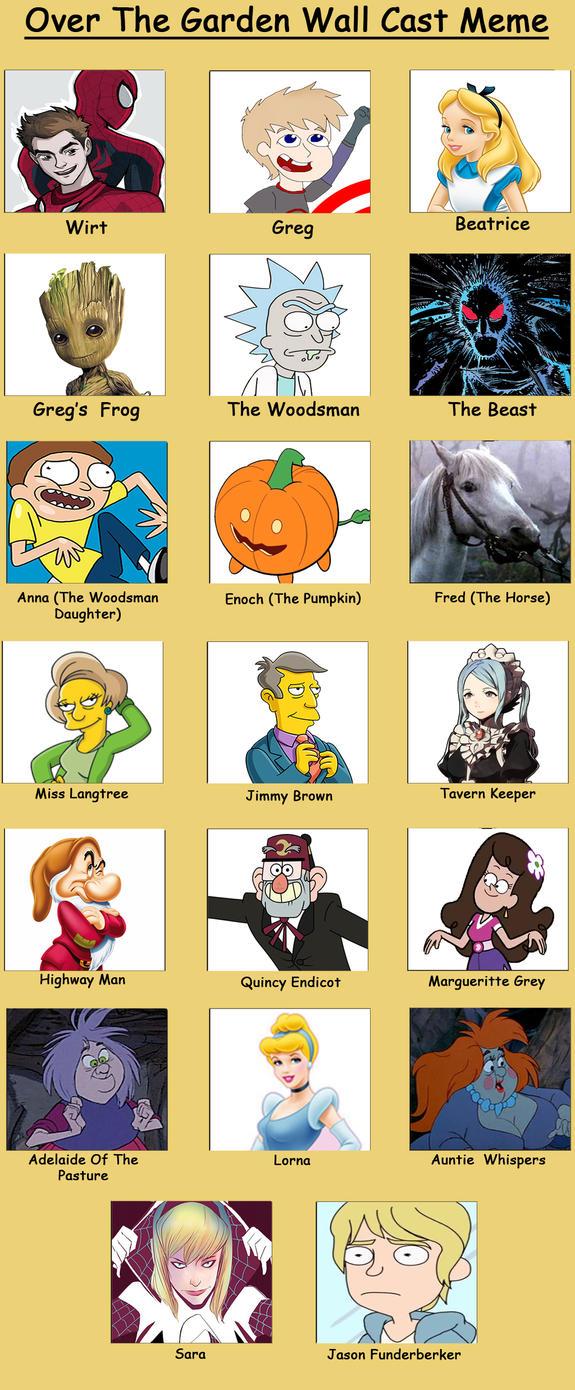 Over The Garden Wall - My Cast Meme by InvaderOfFandoms on DeviantArt
