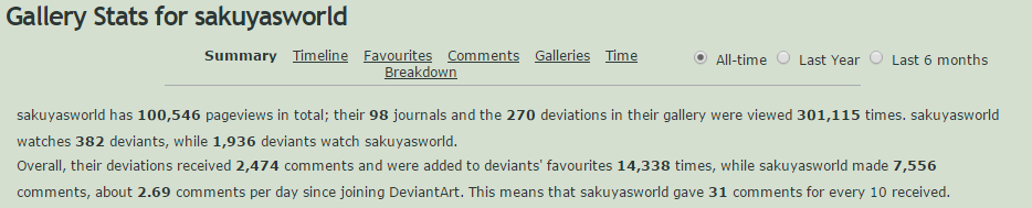 dAstat by sakuyasworld