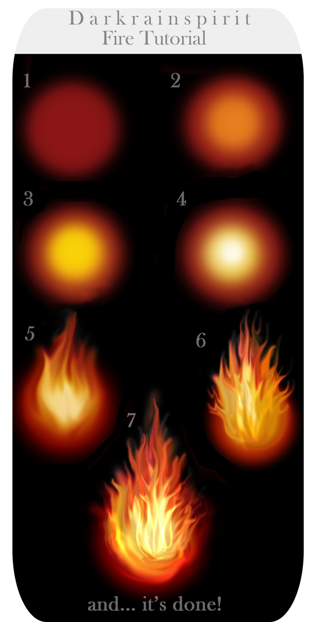 Fire Tutorial by Rainikloud