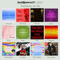 ZandKfan4ever57 2012 Art Summary Meme by ZandKfan4ever57