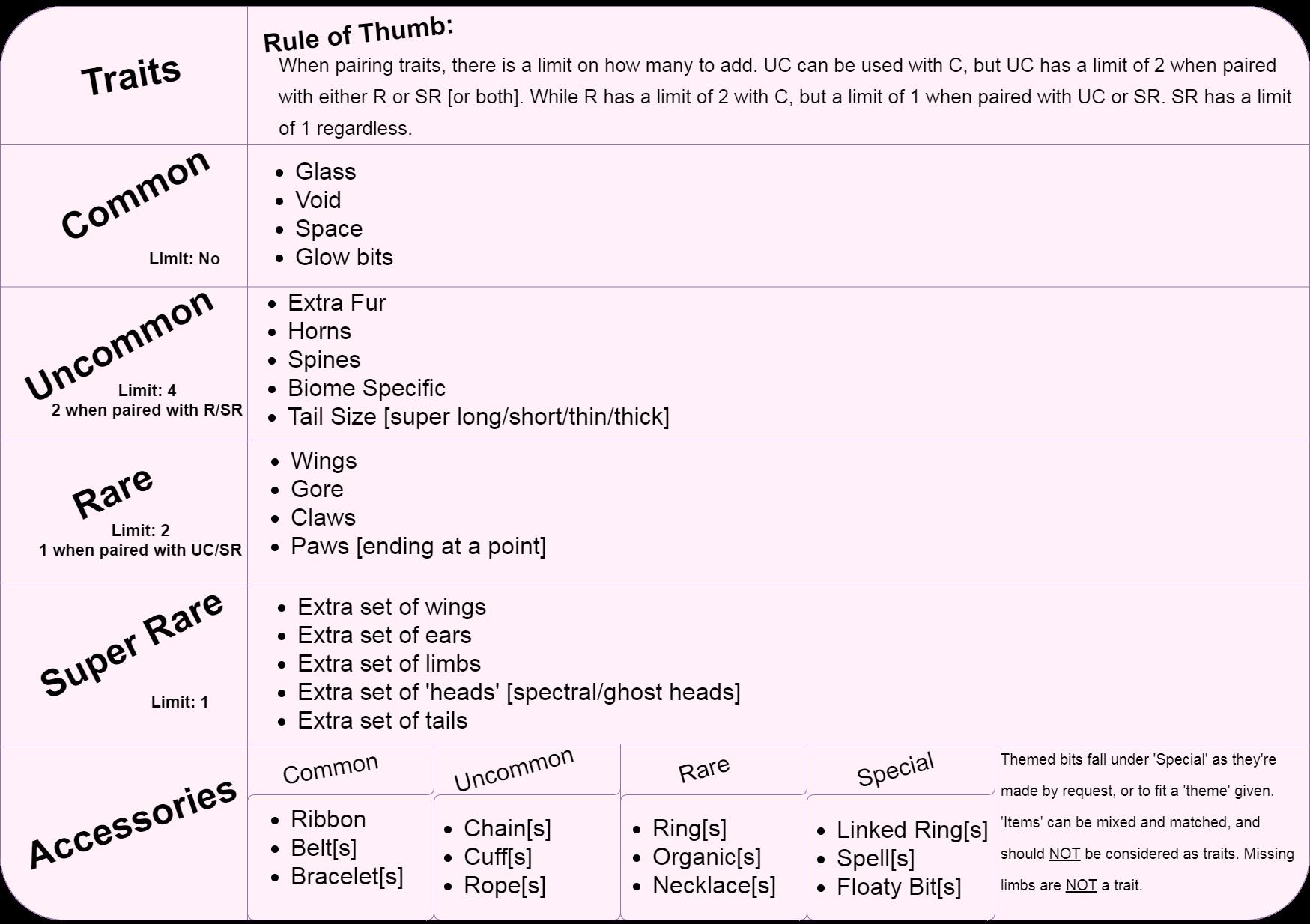 traits__things_by_chiaki1313-dbs32vw.png