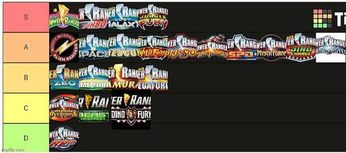 Power Rangers Theme Song Tier List