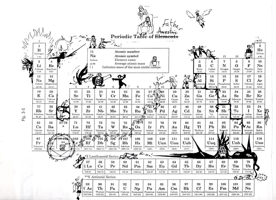 Fma periodic table by eveningalchemist on deviantart fma periodic table by eveningalchemist urtaz Choice Image