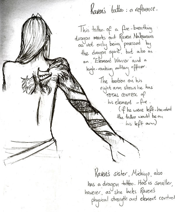 Raven S Tattoo Reference By Dead Starfish On Deviantart