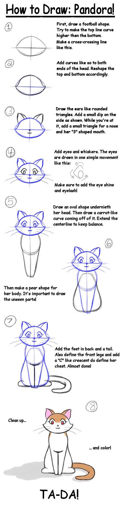 How to Draw: Pandora