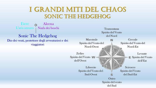 I Grandi miti del Chaos - Sonic
