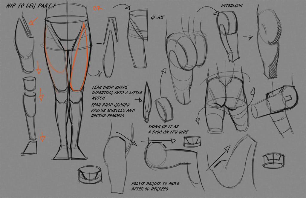 Leg Connection Notes 1 by BADARTHELPCENTER