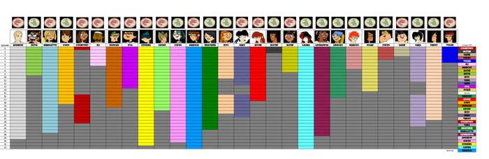 Total Alternate Island Progress Chart