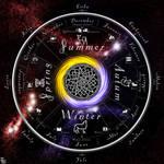 Pagan Calendar SH