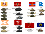 MM! AU: 2nd Great War Flags and allegiances