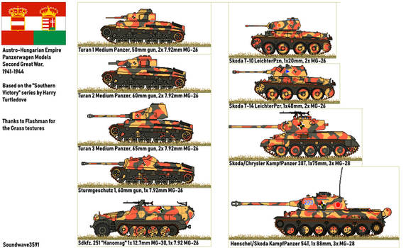 TL191 Austro-Hungarian Panzers by Soundwave3591