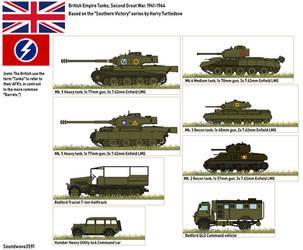 Tl191: British Empire Tanks by Soundwave3591