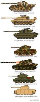 TRL: some tank types