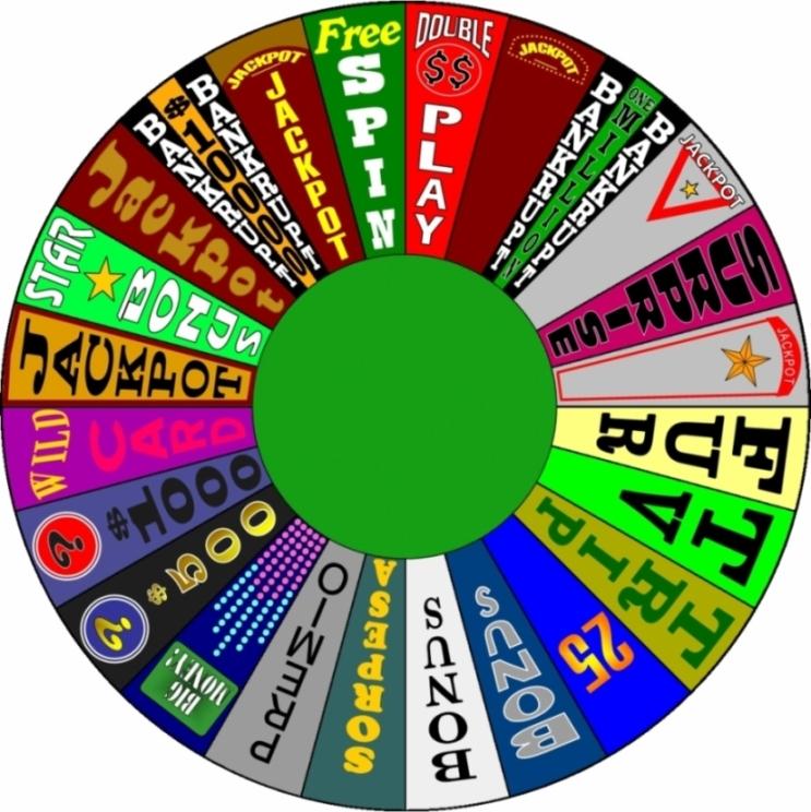 Wheel Of Prizes