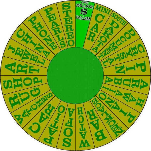Wheel Of Fortune Car Sales Pelham Al
