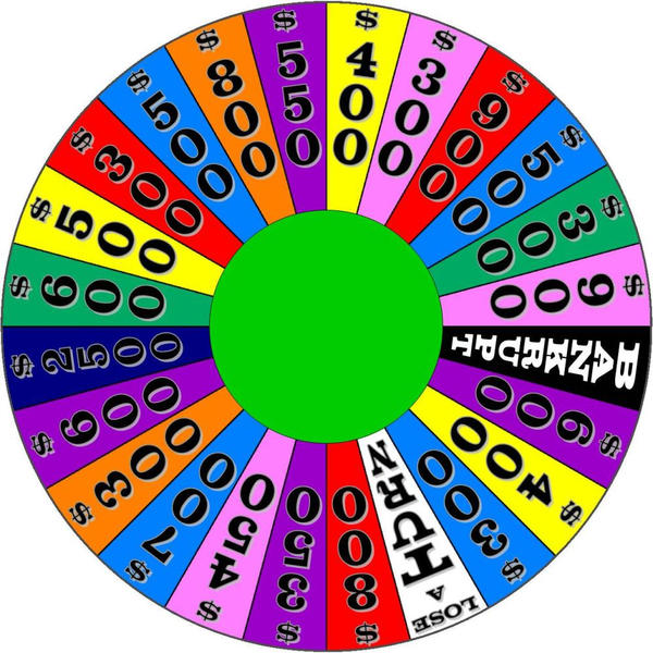 Wheel of fortune 2008 feb