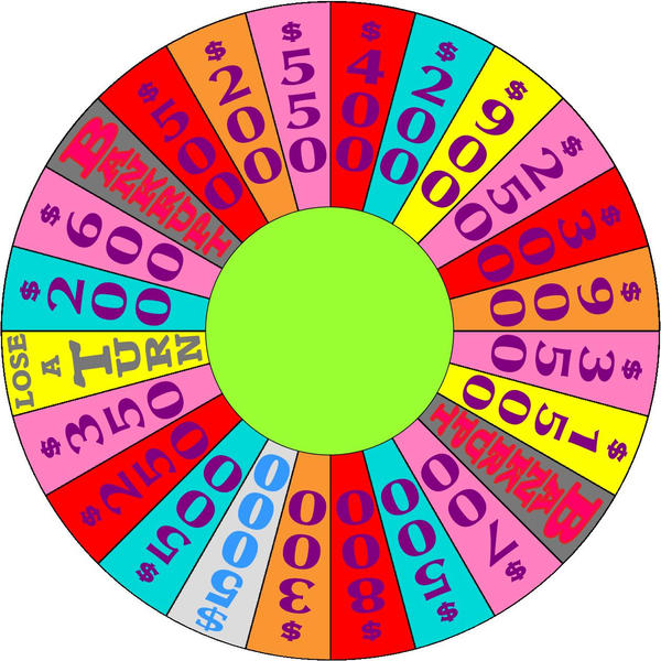 The Price Is Right And Wheel Of Fortune   Dog Breeds Picture