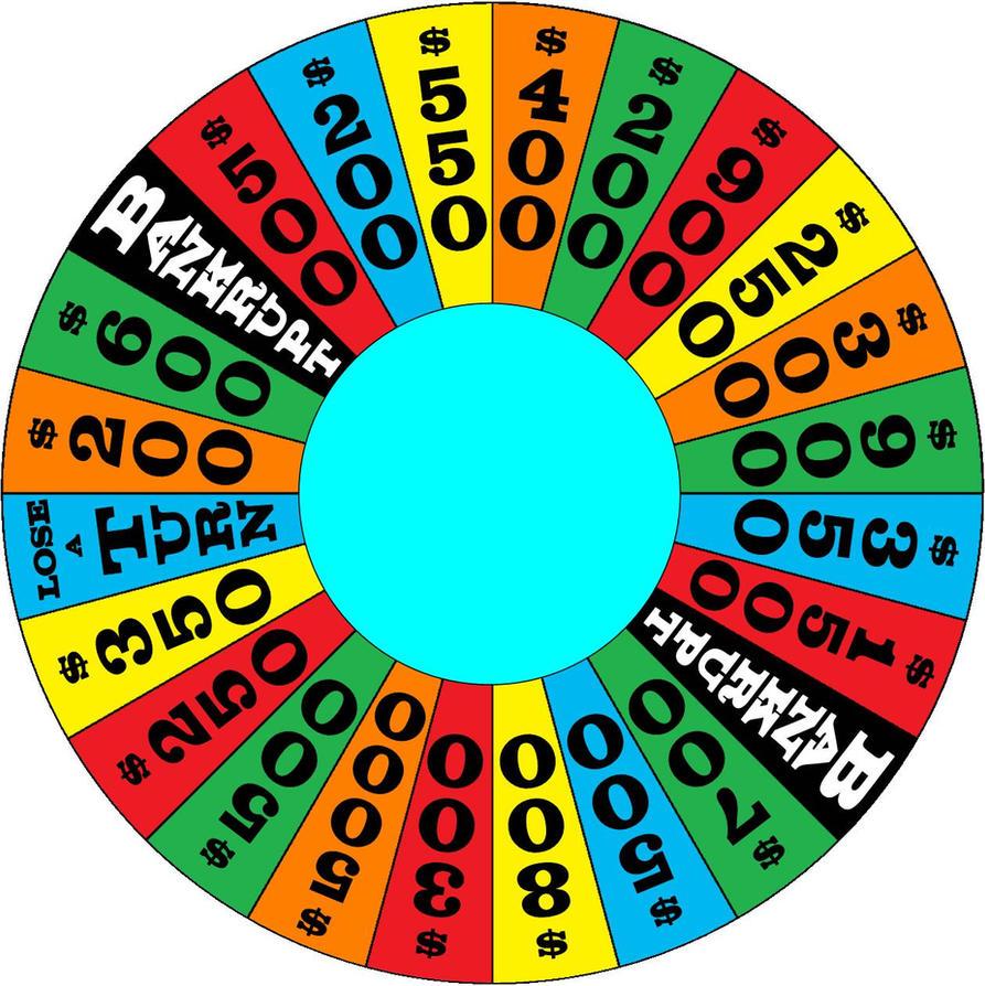 wheel of fortu e