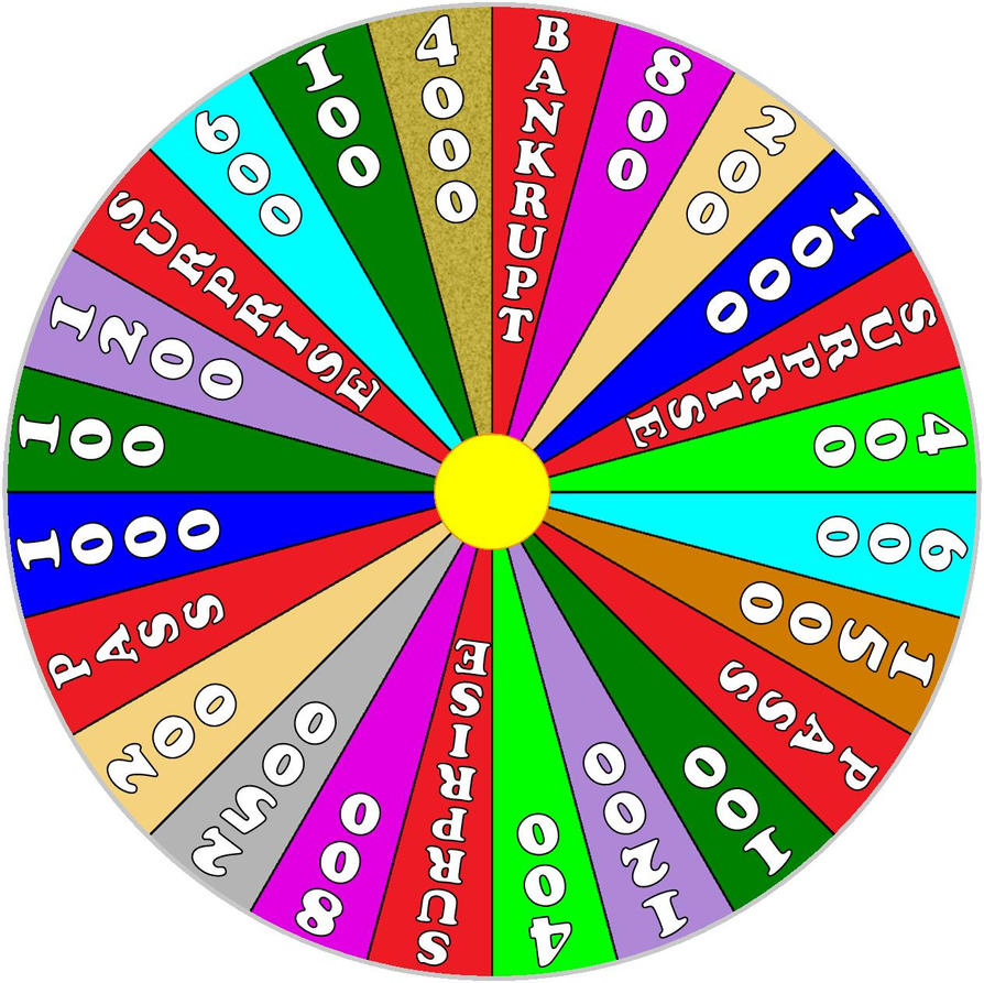 wheel of fortune wheel spinning