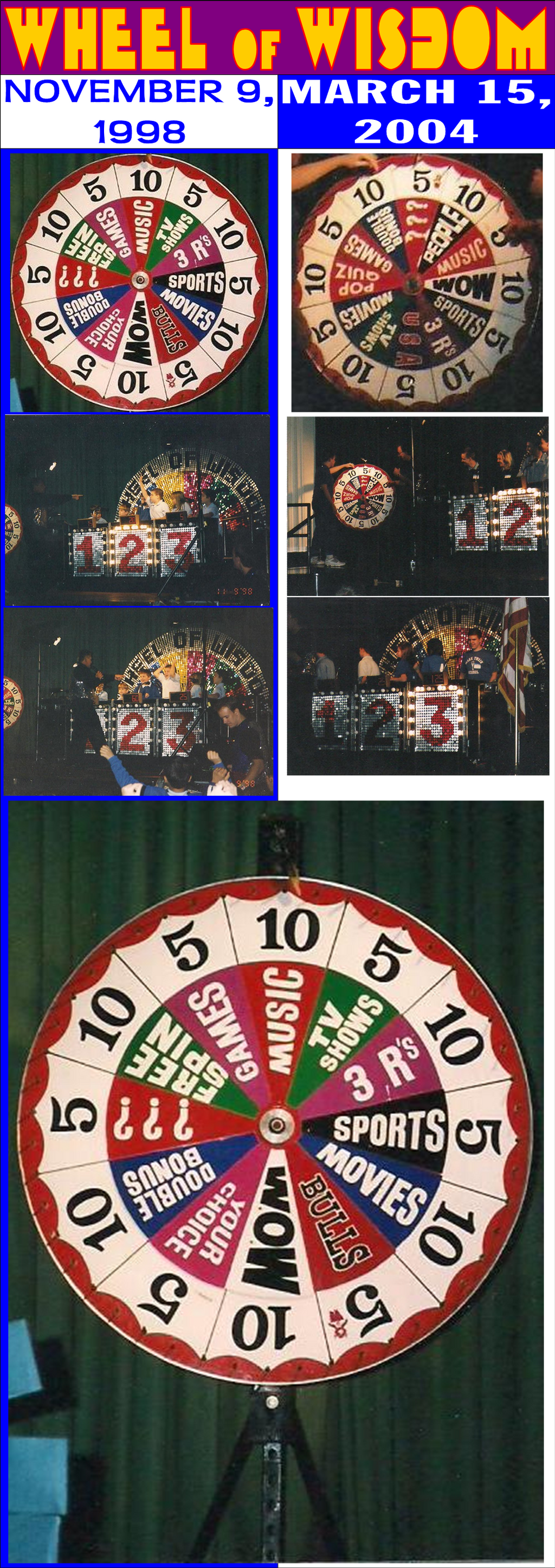 My appearances on Wheel of Wisdom by germanname