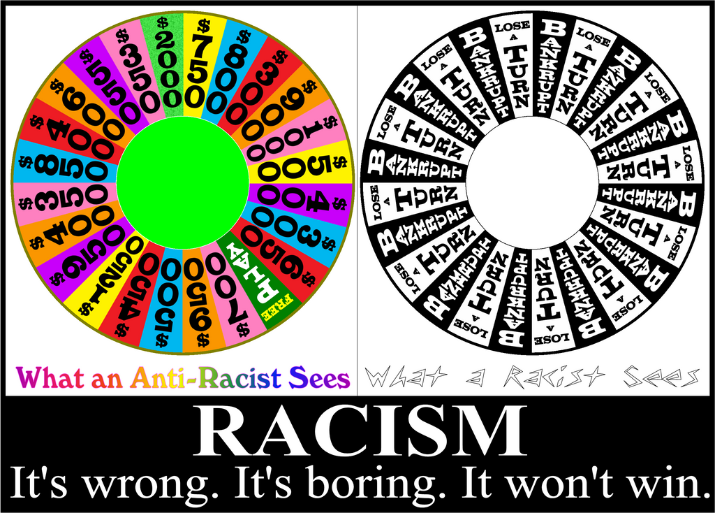 Anti-Racism Motivational Poster by germanname