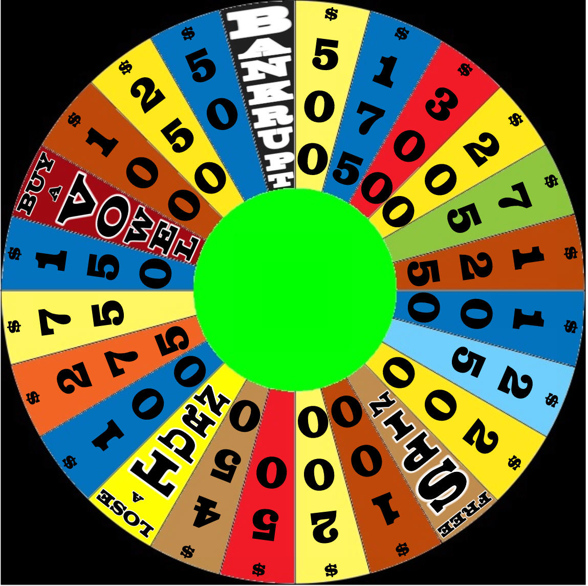 wheel of fortune names