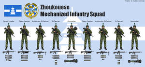 The Republic of Zhoukou - Infantry Squad