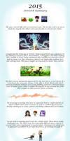2015 Year End Summary by Oceansayre