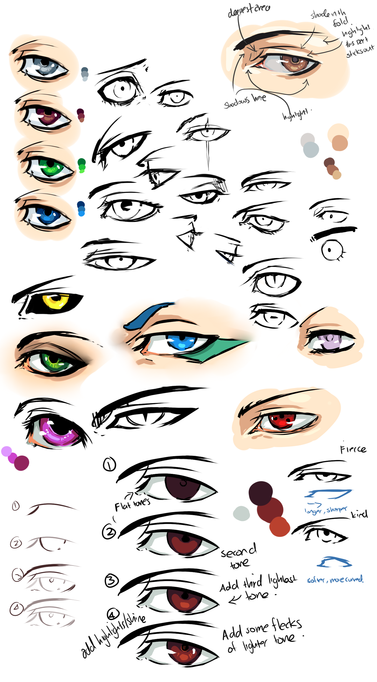 Anime eyes and Tips by moni158 on DeviantArt