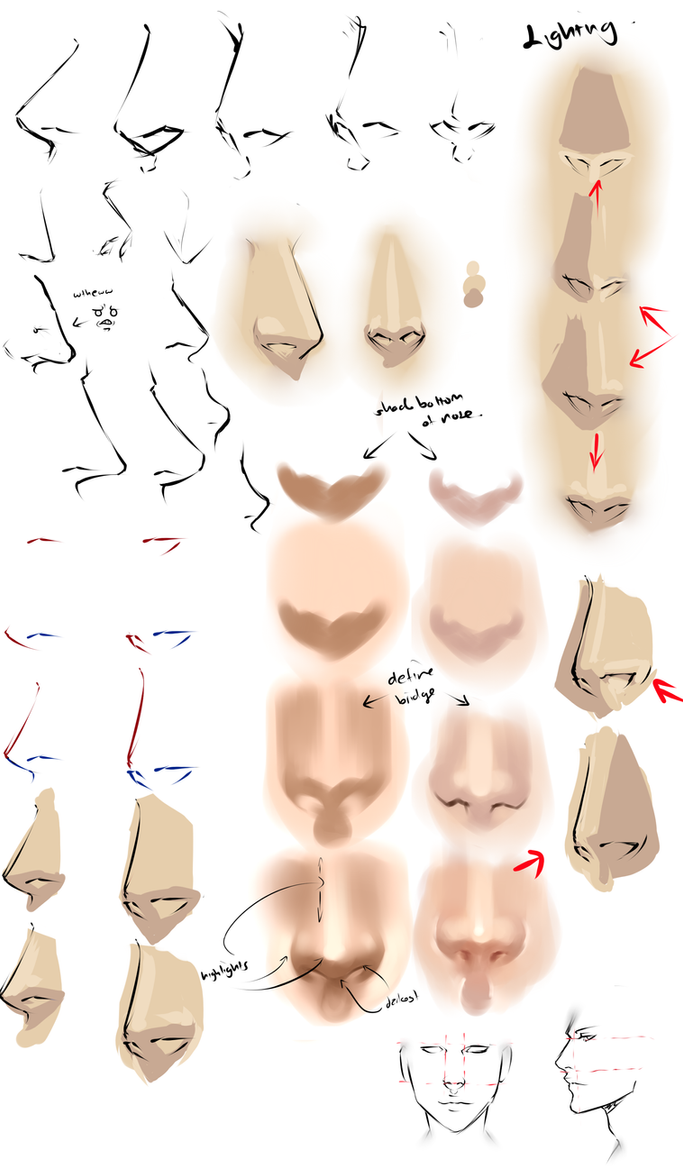 Drawing anime noses by moni158