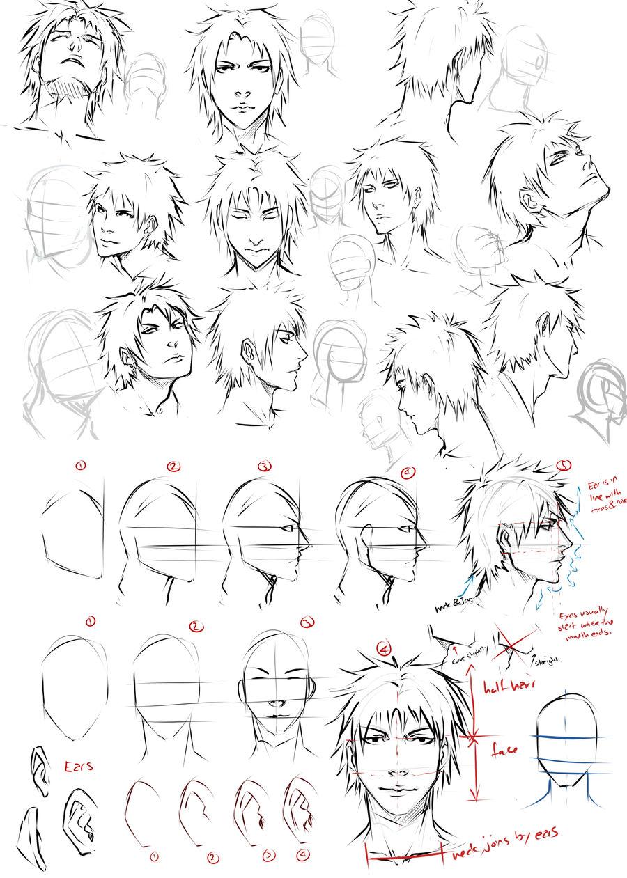 Drawing faces at an angle