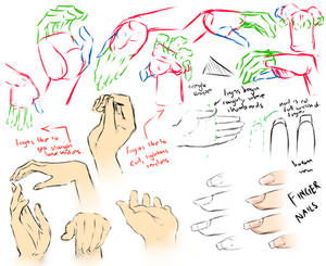 .Hand study.