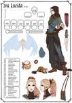 Iva Lucida Character Sheet
