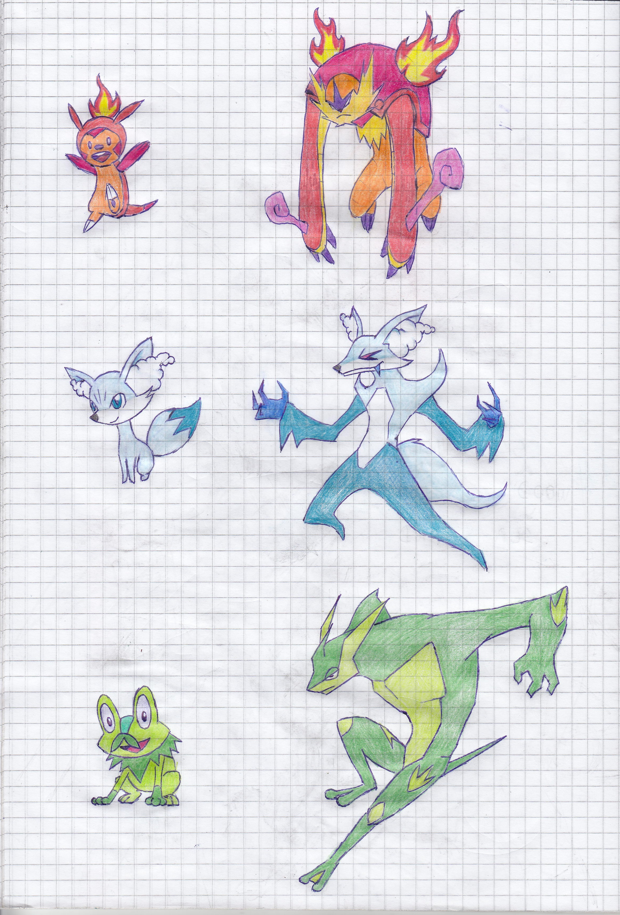 Fakemon Kalos Starters RETYPE by Neomarkan on DeviantArt