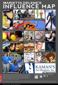 My Influence Map