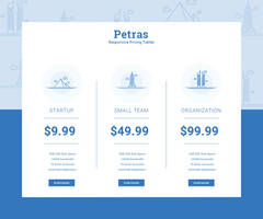 Petras line pricing table by sunnygoldeneye