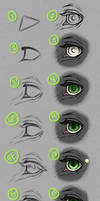 Eye Tutorial by Eternityspool