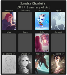 2018 Summary of Art by SandraCharlet