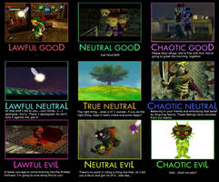Majora's Mask Alignment Chart by TheFattestPat